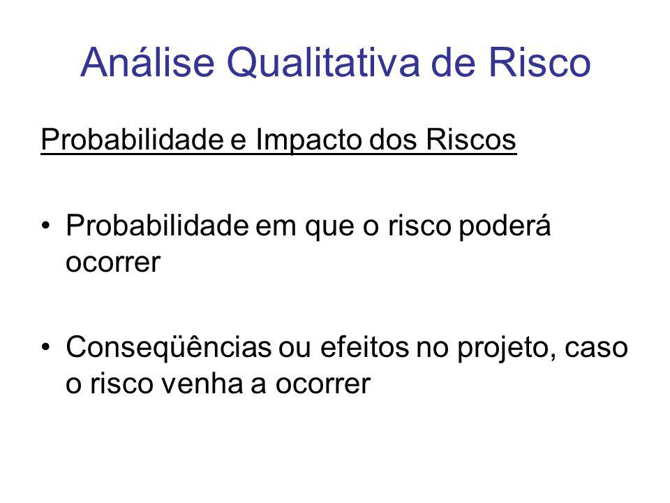 Análise Qualitativa de Risco Probabilidade e Impacto dos Riscos Probabilidade em que o risco poderá ocorrer Conseqüências ou efeitos no projeto, caso o risco venha a ocorrer