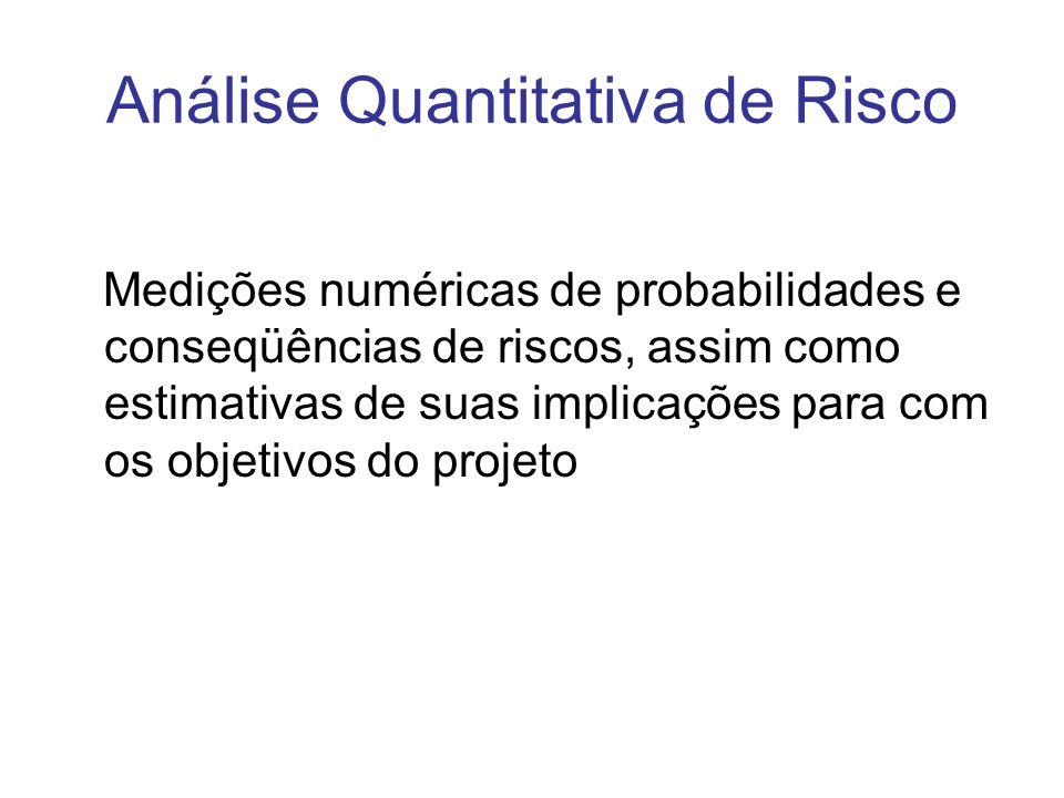 Análise Quantitativa de Risco Medições numéricas de probabilidades e conseqüências de riscos, assim como estimativas de suas implicações para com os objetivos do projeto