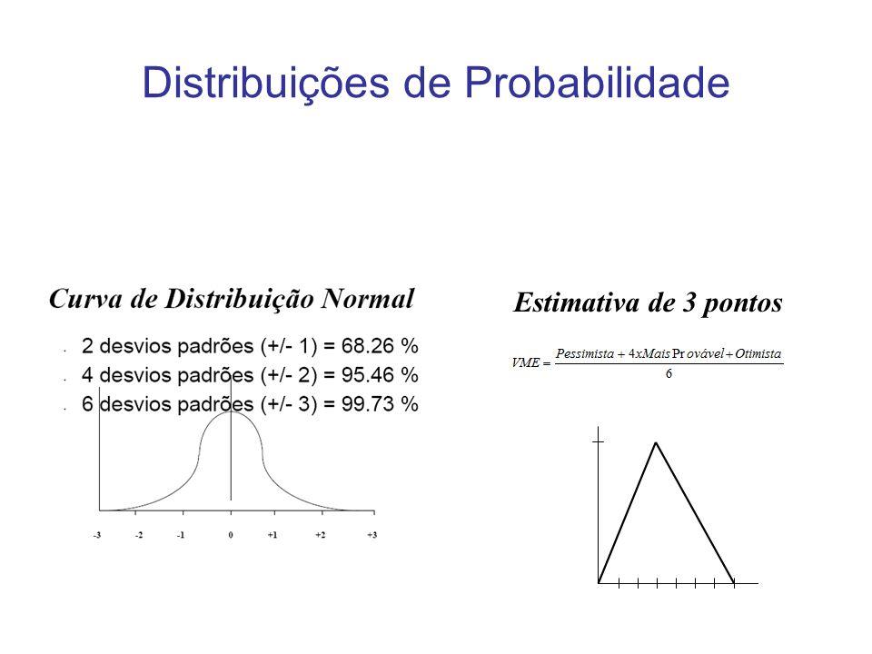 Distribuições de Probabilidade Estimativa de 3 pontos