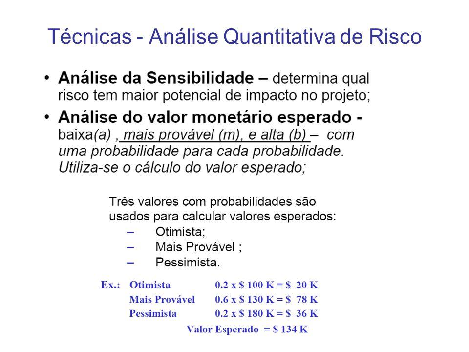 Técnicas - Análise Quantitativa de Risco