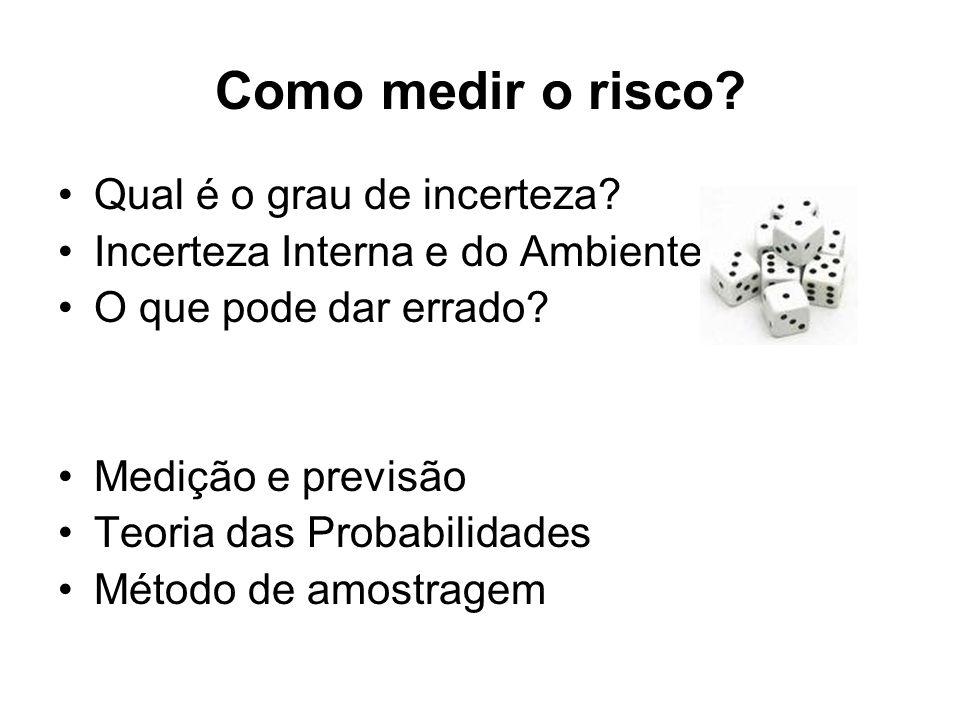 Plano de Resposta aos Riscos Prevenção ou contingência.