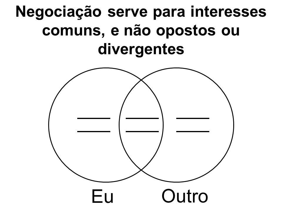 Eu Outro Negociação serve para interesses comuns, e não opostos ou divergentes