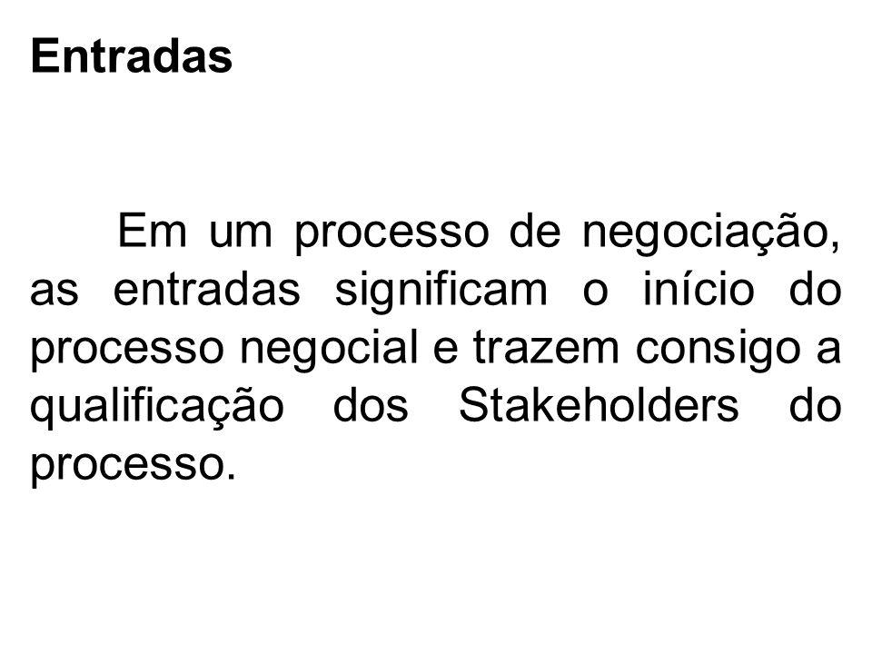 Entradas Em um processo de negociação, as entradas significam o início do processo negocial e trazem consigo a qualificação dos Stakeholders do proces