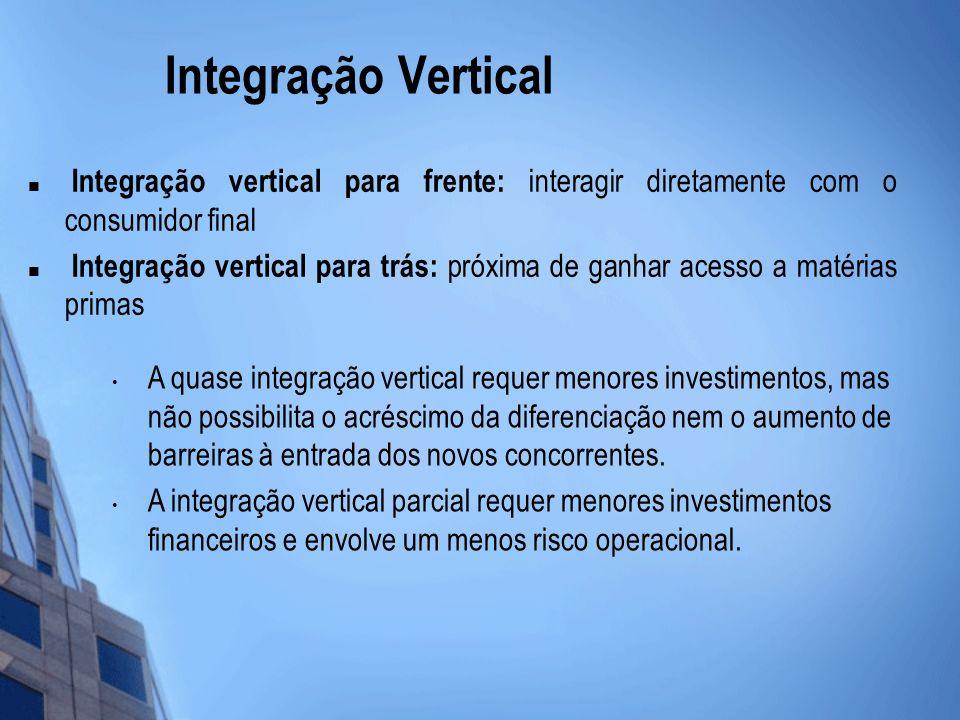 Integração vertical para frente: interagir diretamente com o consumidor final Integração vertical para trás: próxima de ganhar acesso a matérias prima