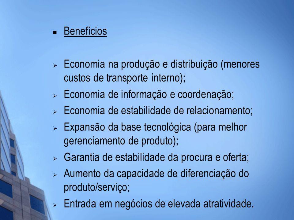 Benefícios Economia na produção e distribuição (menores custos de transporte interno); Economia de informação e coordenação; Economia de estabilidade