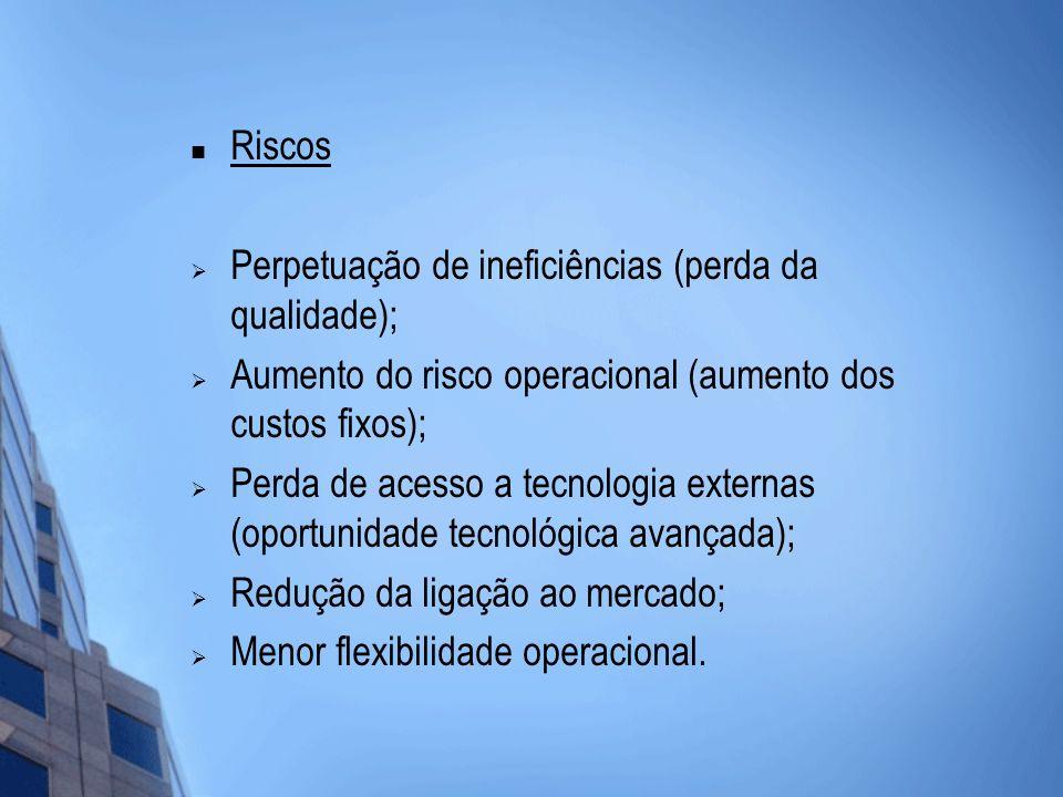 Riscos Perpetuação de ineficiências (perda da qualidade); Aumento do risco operacional (aumento dos custos fixos); Perda de acesso a tecnologia extern