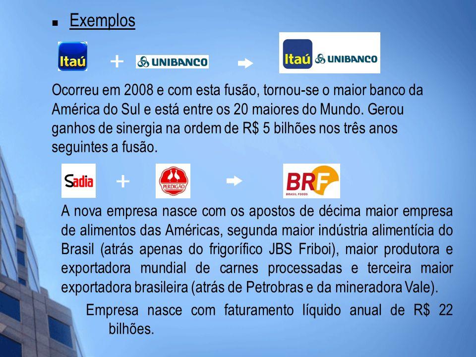 Exemplos Ocorreu em 2008 e com esta fusão, tornou-se o maior banco da América do Sul e está entre os 20 maiores do Mundo. Gerou ganhos de sinergia na