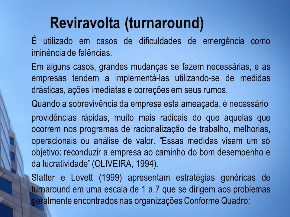 Reviravolta (turnaround) É utilizado em casos de dificuldades de emergência como iminência de falências. Em alguns casos, grandes mudanças se fazem ne