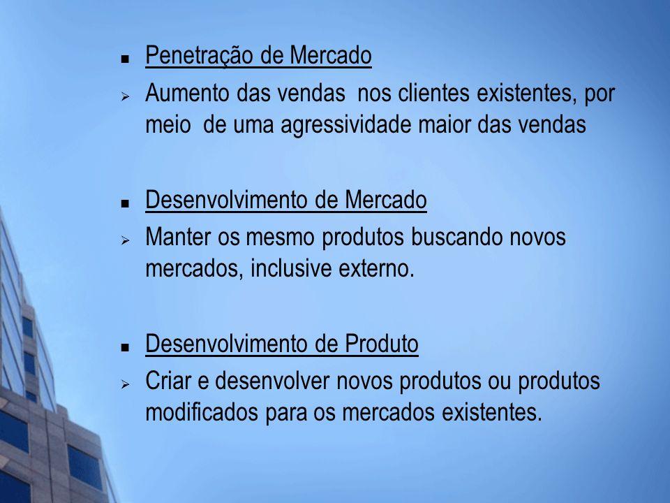 Penetração de Mercado Aumento das vendas nos clientes existentes, por meio de uma agressividade maior das vendas Desenvolvimento de Mercado Manter os