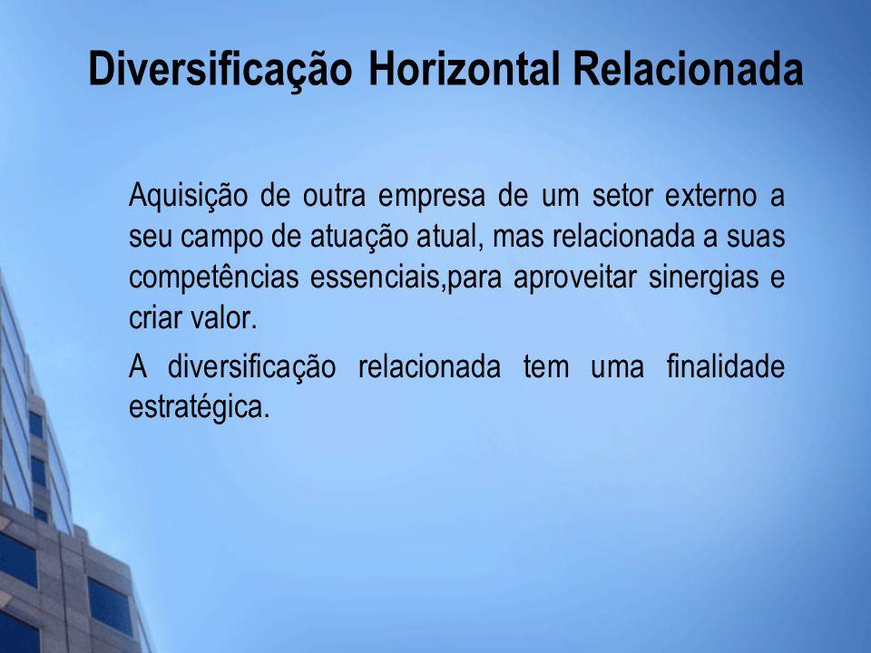 Diversificação Horizontal Relacionada Aquisição de outra empresa de um setor externo a seu campo de atuação atual, mas relacionada a suas competências