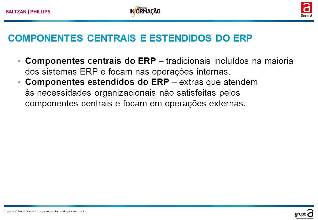 Copyright © The McGraw-Hill Companies, Inc. Permissão para reprodução COMPONENTES CENTRAIS E ESTENDIDOS DO ERP Componentes centrais do ERP – tradicion
