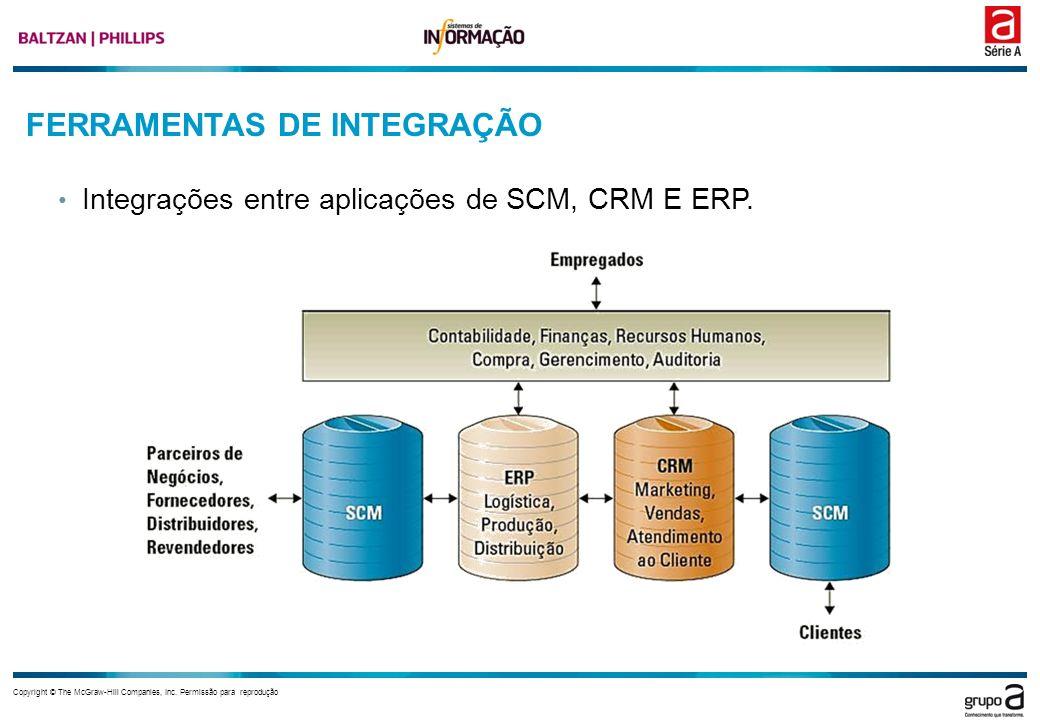 Copyright © The McGraw-Hill Companies, Inc. Permissão para reprodução FERRAMENTAS DE INTEGRAÇÃO Integrações entre aplicações de SCM, CRM E ERP.