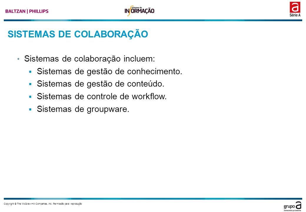 Copyright © The McGraw-Hill Companies, Inc. Permissão para reprodução SISTEMAS DE COLABORAÇÃO Sistemas de colaboração incluem: Sistemas de gestão de c