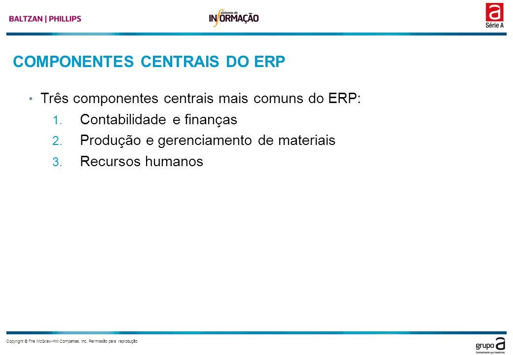 Copyright © The McGraw-Hill Companies, Inc. Permissão para reprodução COMPONENTES CENTRAIS DO ERP Três componentes centrais mais comuns do ERP: 1. Con