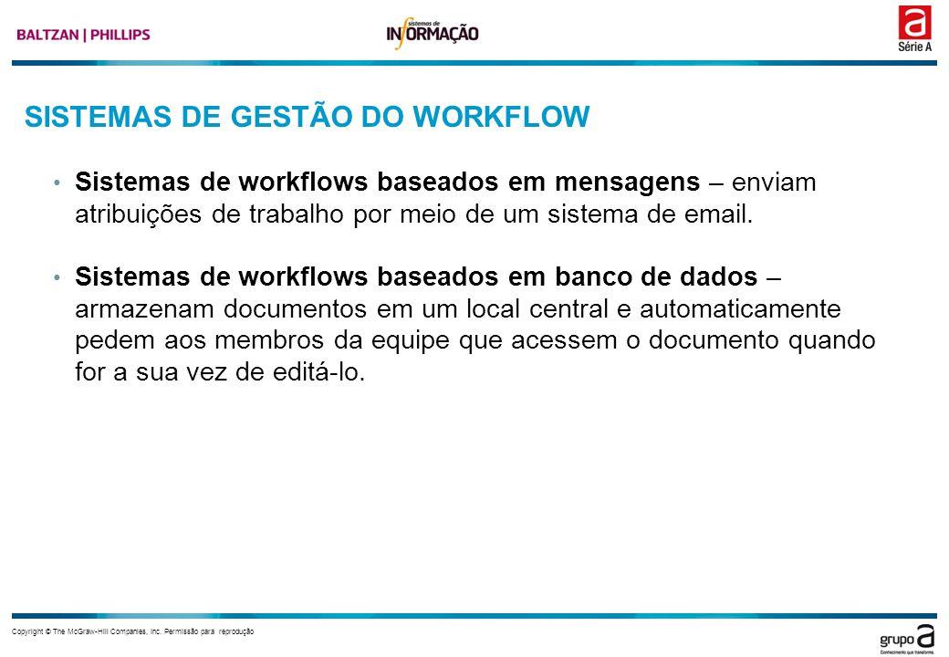 Copyright © The McGraw-Hill Companies, Inc. Permissão para reprodução SISTEMAS DE GESTÃO DO WORKFLOW Sistemas de workflows baseados em mensagens – env