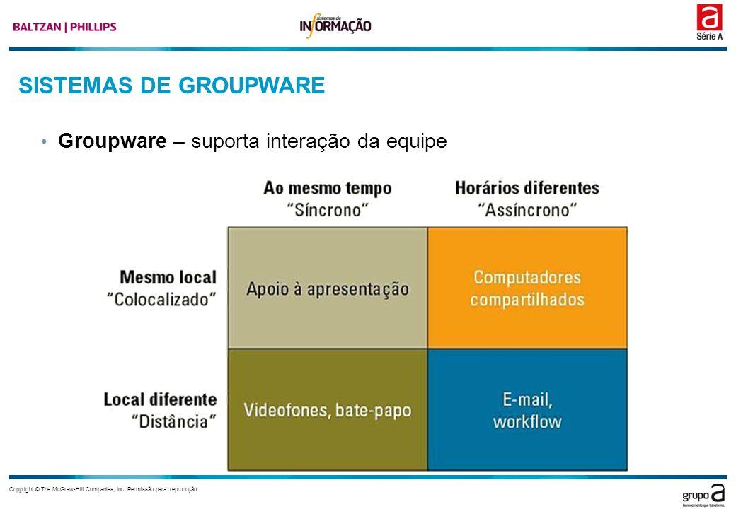 Copyright © The McGraw-Hill Companies, Inc. Permissão para reprodução SISTEMAS DE GROUPWARE Groupware – suporta interação da equipe