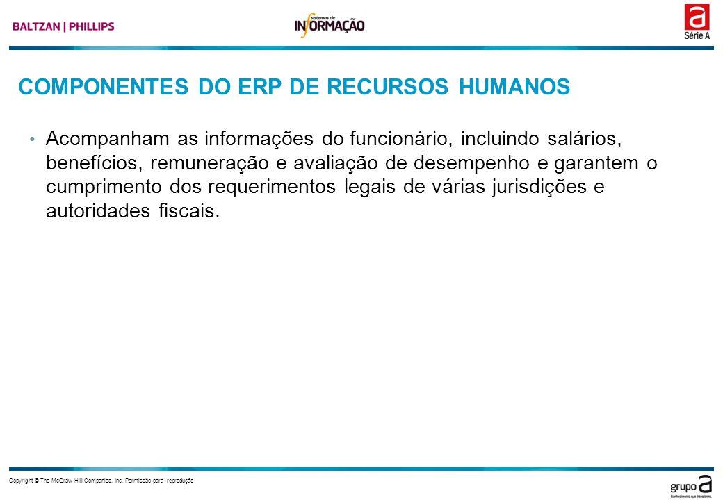 Copyright © The McGraw-Hill Companies, Inc. Permissão para reprodução COMPONENTES DO ERP DE RECURSOS HUMANOS Acompanham as informações do funcionário,