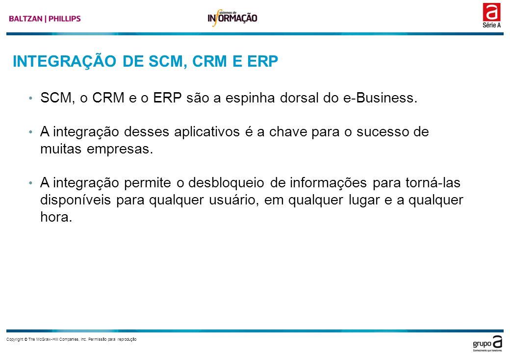 Copyright © The McGraw-Hill Companies, Inc. Permissão para reprodução INTEGRAÇÃO DE SCM, CRM E ERP SCM, o CRM e o ERP são a espinha dorsal do e-Busine