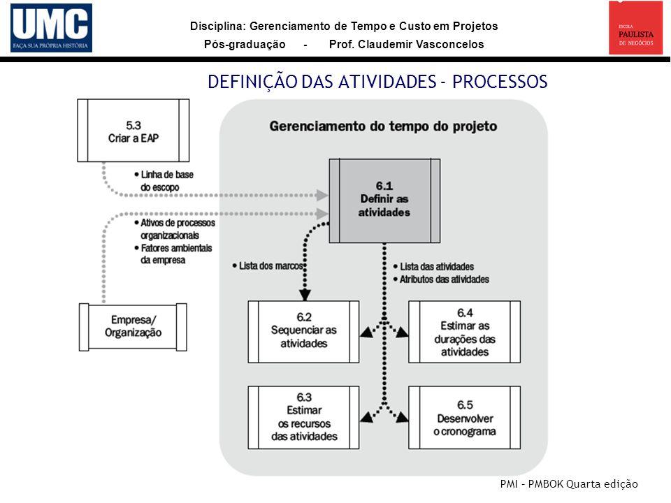 Disciplina: Gerenciamento de Tempo e Custo em Projetos Pós-graduação - Prof. Claudemir Vasconcelos DEFINIÇÃO DAS ATIVIDADES - PROCESSOS PMI – PMBOK Qu