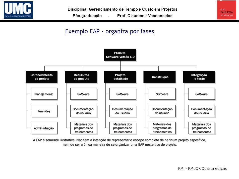 Disciplina: Gerenciamento de Tempo e Custo em Projetos Pós-graduação - Prof. Claudemir Vasconcelos Exemplo EAP – organiza por fases PMI – PMBOK Quarta