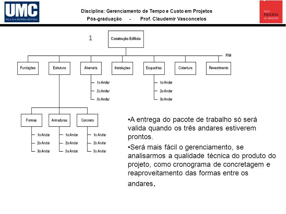 Disciplina: Gerenciamento de Tempo e Custo em Projetos Pós-graduação - Prof. Claudemir Vasconcelos Exemplos de EAP 1 A entrega do pacote de trabalho s
