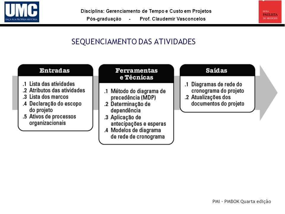 Disciplina: Gerenciamento de Tempo e Custo em Projetos Pós-graduação - Prof. Claudemir Vasconcelos SEQUENCIAMENTO DAS ATIVIDADES PMI – PMBOK Quarta ed