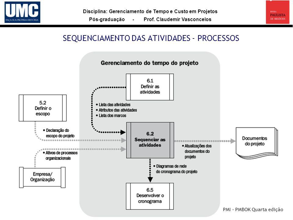 Disciplina: Gerenciamento de Tempo e Custo em Projetos Pós-graduação - Prof. Claudemir Vasconcelos SEQUENCIAMENTO DAS ATIVIDADES - PROCESSOS PMI – PMB