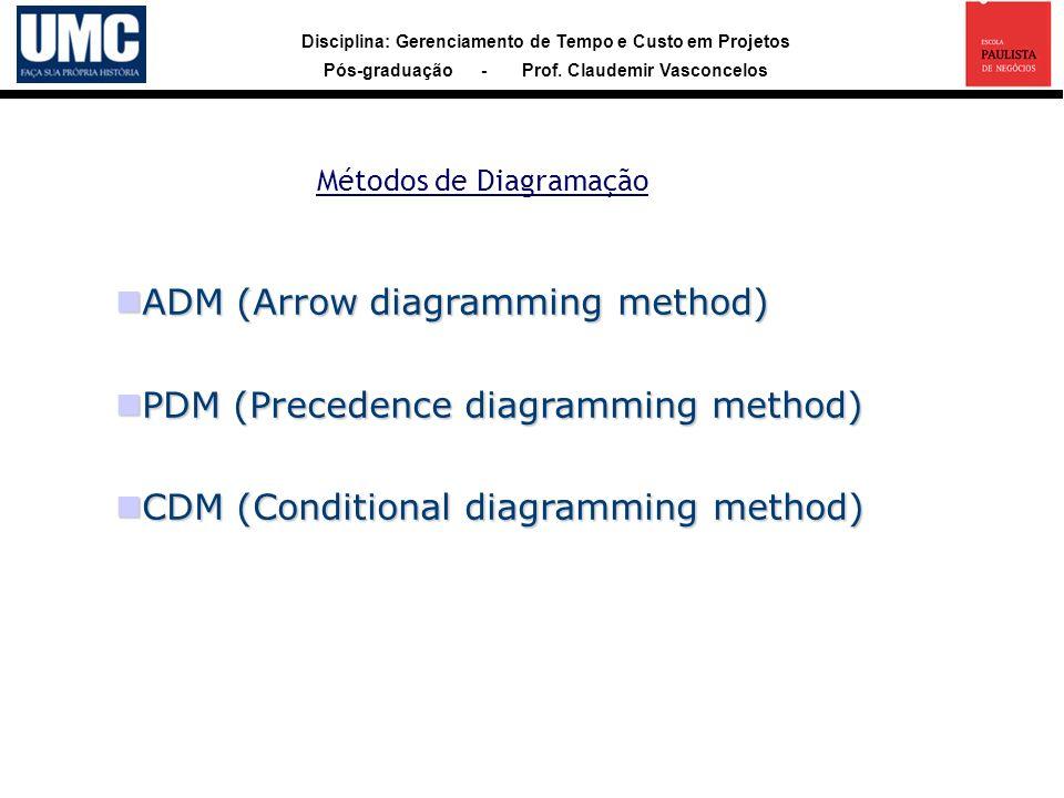 Disciplina: Gerenciamento de Tempo e Custo em Projetos Pós-graduação - Prof. Claudemir Vasconcelos Métodos de Diagramação ADM (Arrow diagramming metho