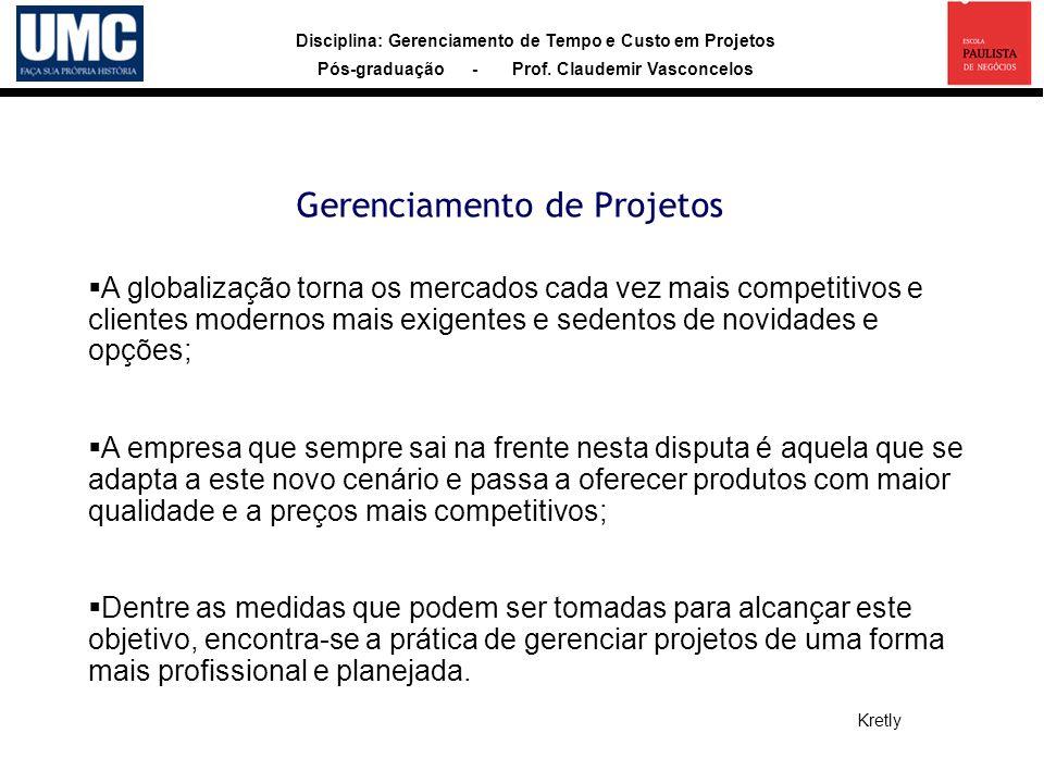 Disciplina: Gerenciamento de Tempo e Custo em Projetos Pós-graduação - Prof. Claudemir Vasconcelos Gerenciamento de Projetos A globalização torna os m