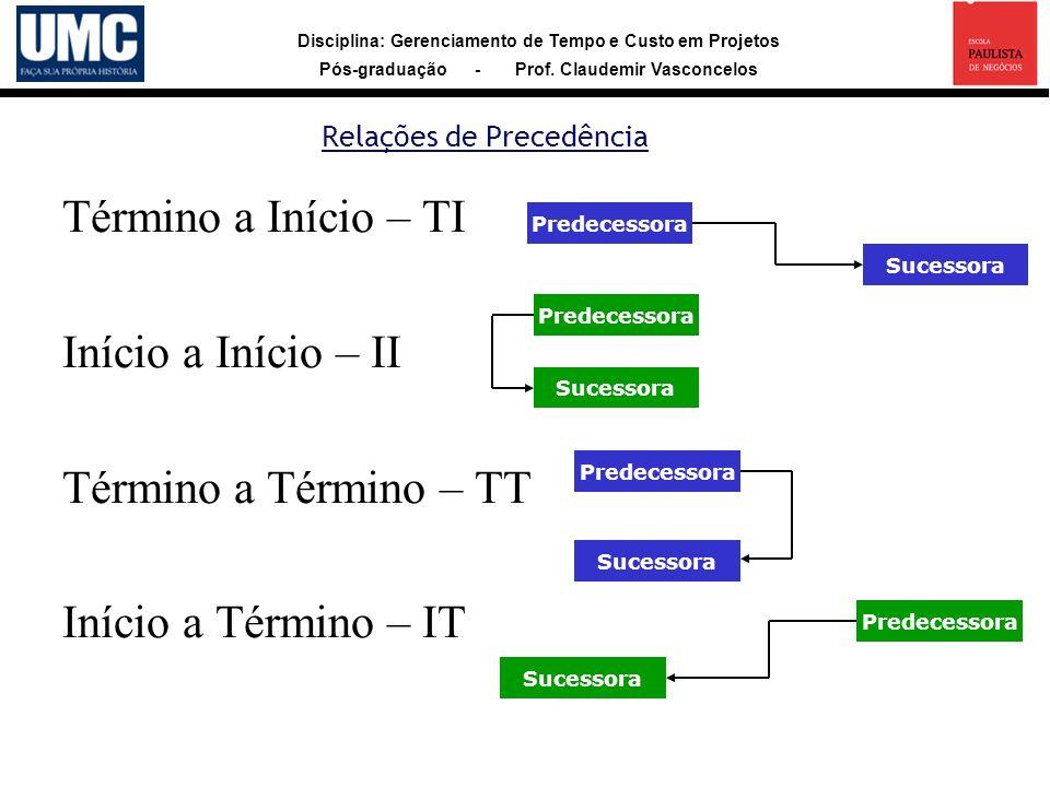 Disciplina: Gerenciamento de Tempo e Custo em Projetos Pós-graduação - Prof. Claudemir Vasconcelos Relações de Precedência Término a Início – TI Iníci