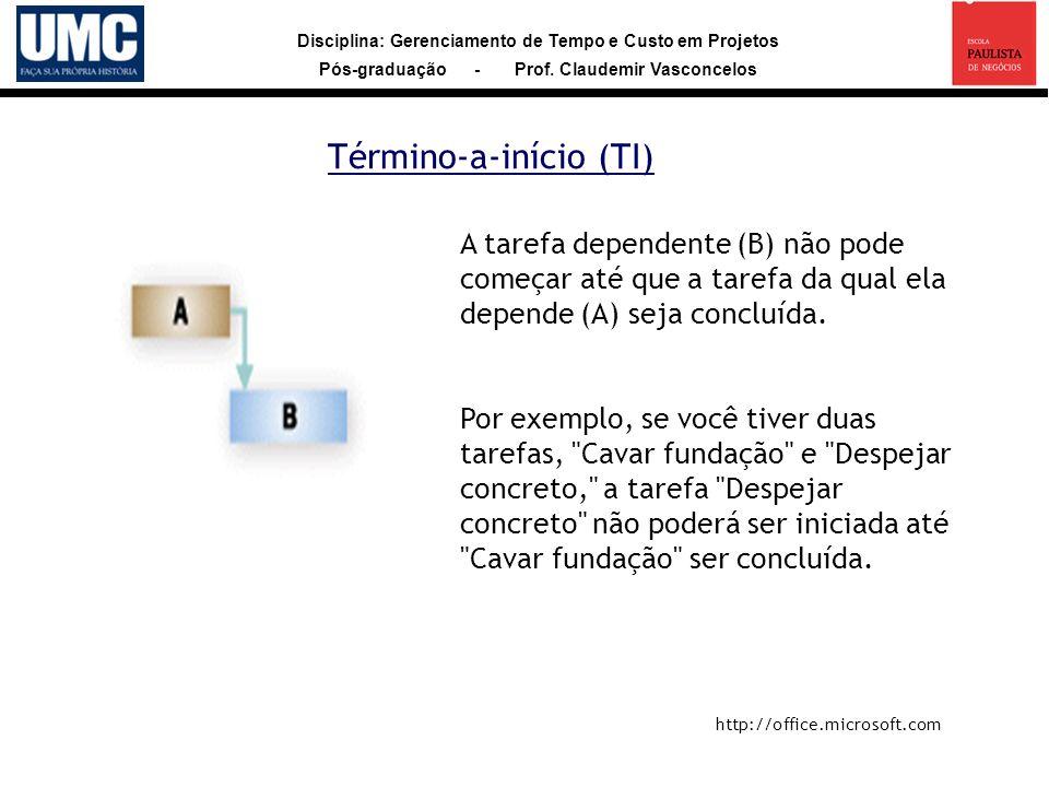Disciplina: Gerenciamento de Tempo e Custo em Projetos Pós-graduação - Prof. Claudemir Vasconcelos Término-a-início (TI) A tarefa dependente (B) não p