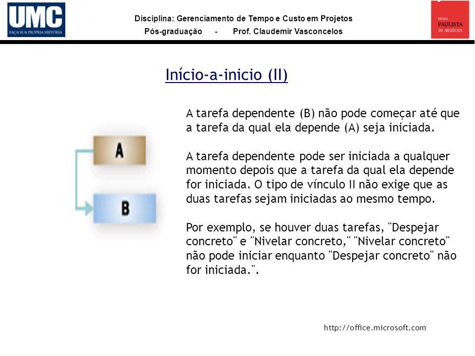 Disciplina: Gerenciamento de Tempo e Custo em Projetos Pós-graduação - Prof. Claudemir Vasconcelos Início-a-inicio (II) A tarefa dependente (B) não po