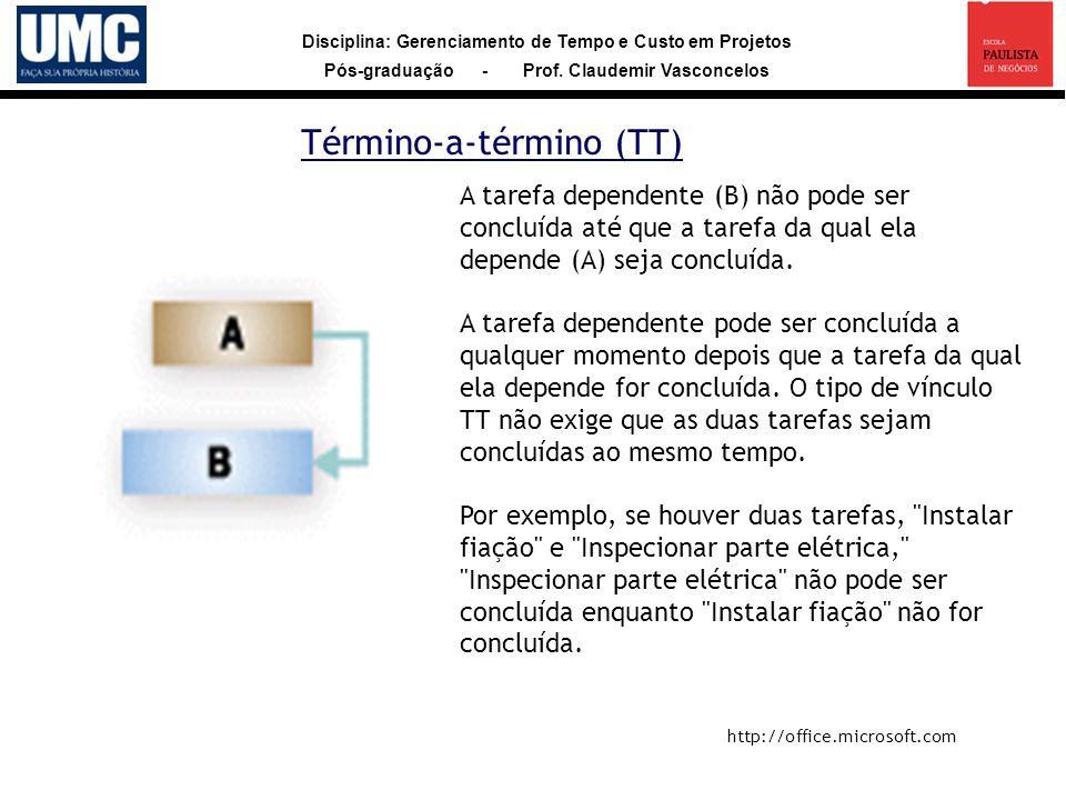 Disciplina: Gerenciamento de Tempo e Custo em Projetos Pós-graduação - Prof. Claudemir Vasconcelos Término-a-término (TT) A tarefa dependente (B) não