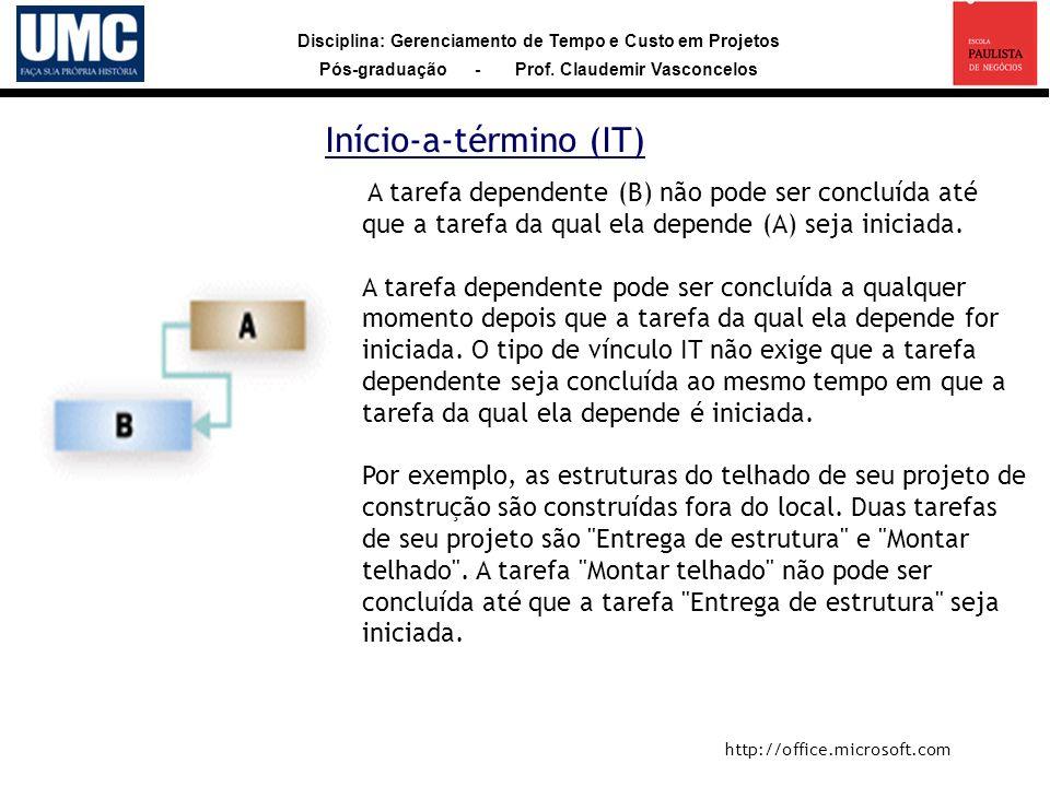 Disciplina: Gerenciamento de Tempo e Custo em Projetos Pós-graduação - Prof. Claudemir Vasconcelos Início-a-término (IT) A tarefa dependente (B) não p