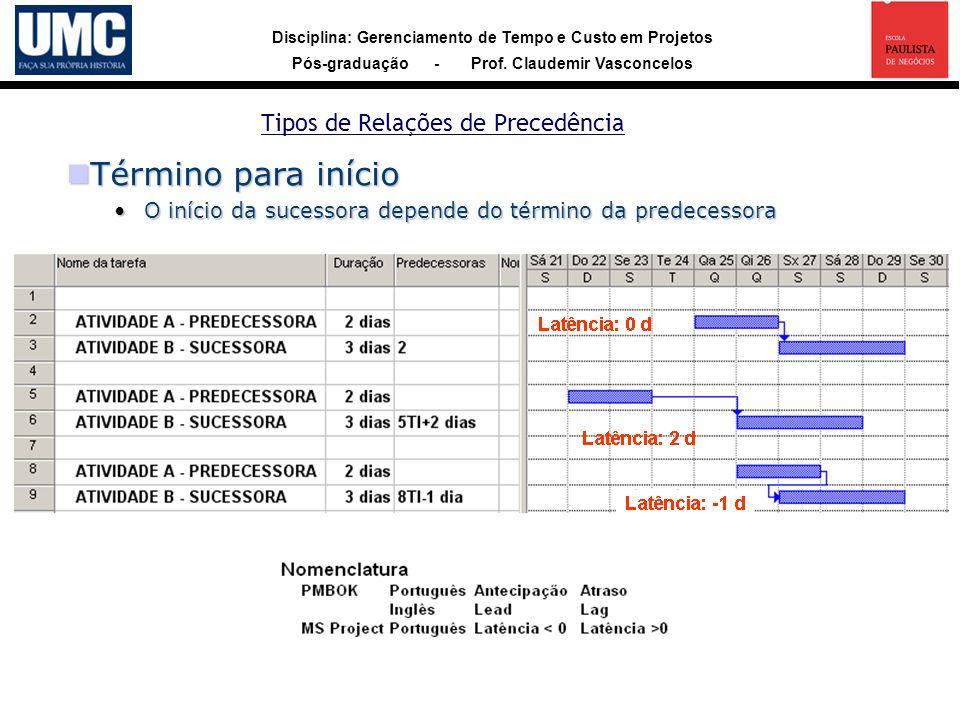 Disciplina: Gerenciamento de Tempo e Custo em Projetos Pós-graduação - Prof. Claudemir Vasconcelos Tipos de Relações de Precedência Término para iníci