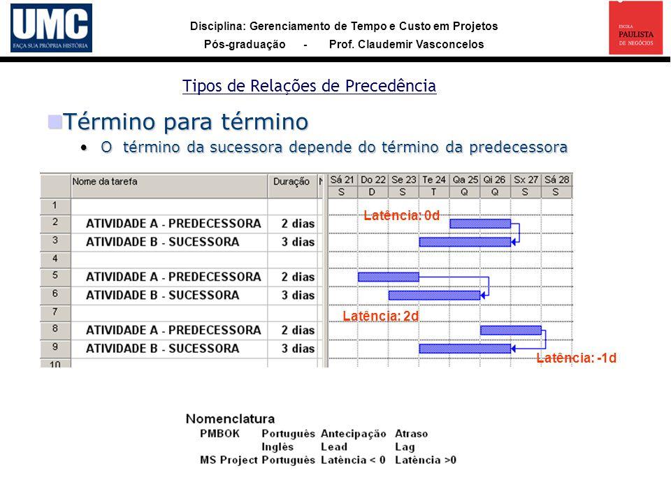 Disciplina: Gerenciamento de Tempo e Custo em Projetos Pós-graduação - Prof. Claudemir Vasconcelos Tipos de Relações de Precedência Término para térmi