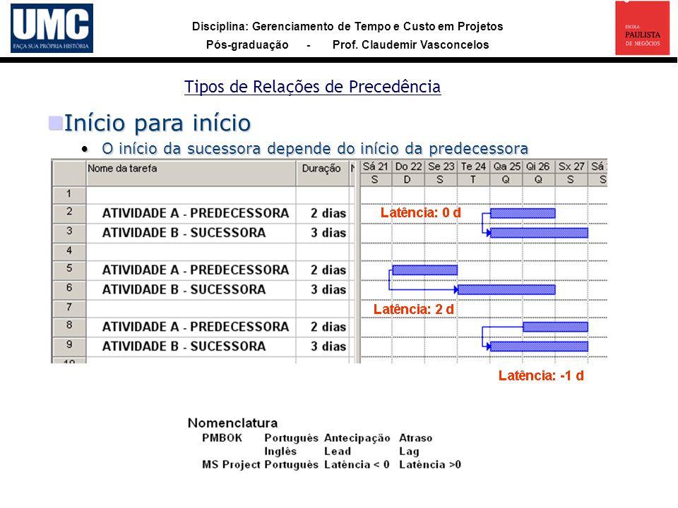 Disciplina: Gerenciamento de Tempo e Custo em Projetos Pós-graduação - Prof. Claudemir Vasconcelos Tipos de Relações de Precedência Início para início