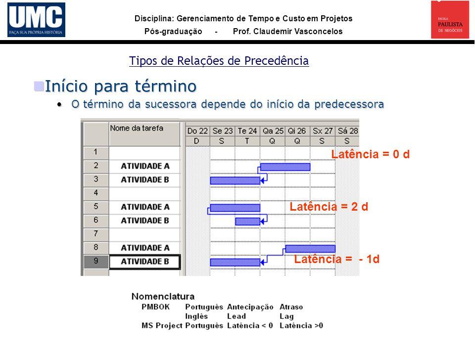 Disciplina: Gerenciamento de Tempo e Custo em Projetos Pós-graduação - Prof. Claudemir Vasconcelos Tipos de Relações de Precedência Latência = 0 d Lat