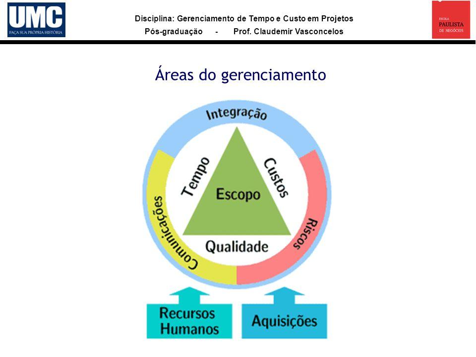 Disciplina: Gerenciamento de Tempo e Custo em Projetos Pós-graduação - Prof. Claudemir Vasconcelos Áreas do gerenciamento