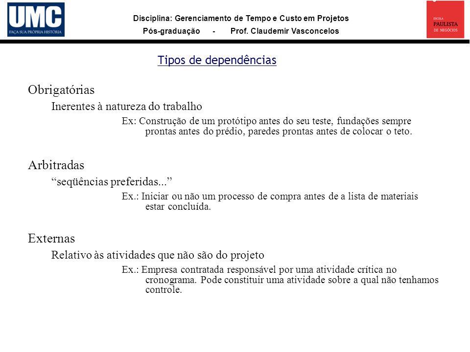 Disciplina: Gerenciamento de Tempo e Custo em Projetos Pós-graduação - Prof. Claudemir Vasconcelos Tipos de dependências Obrigatórias Inerentes à natu