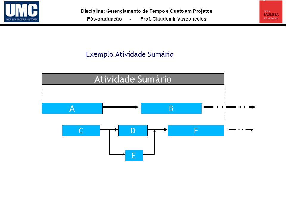 Disciplina: Gerenciamento de Tempo e Custo em Projetos Pós-graduação - Prof. Claudemir Vasconcelos Exemplo Atividade Sumário Atividade Sumário A B CDF