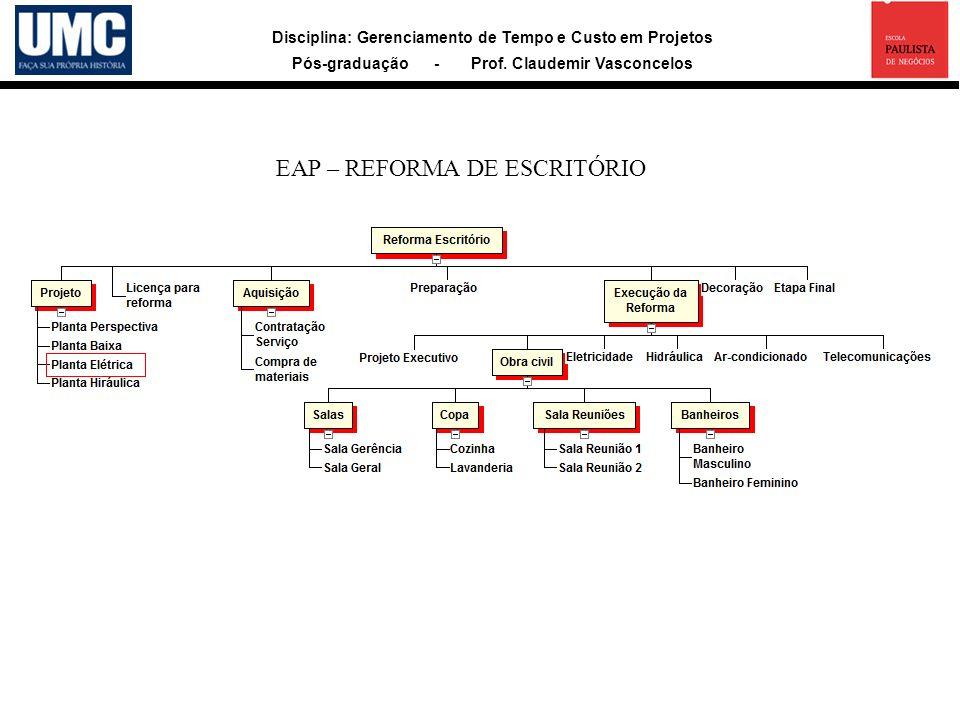 Disciplina: Gerenciamento de Tempo e Custo em Projetos Pós-graduação - Prof. Claudemir Vasconcelos EAP – REFORMA DE ESCRITÓRIO