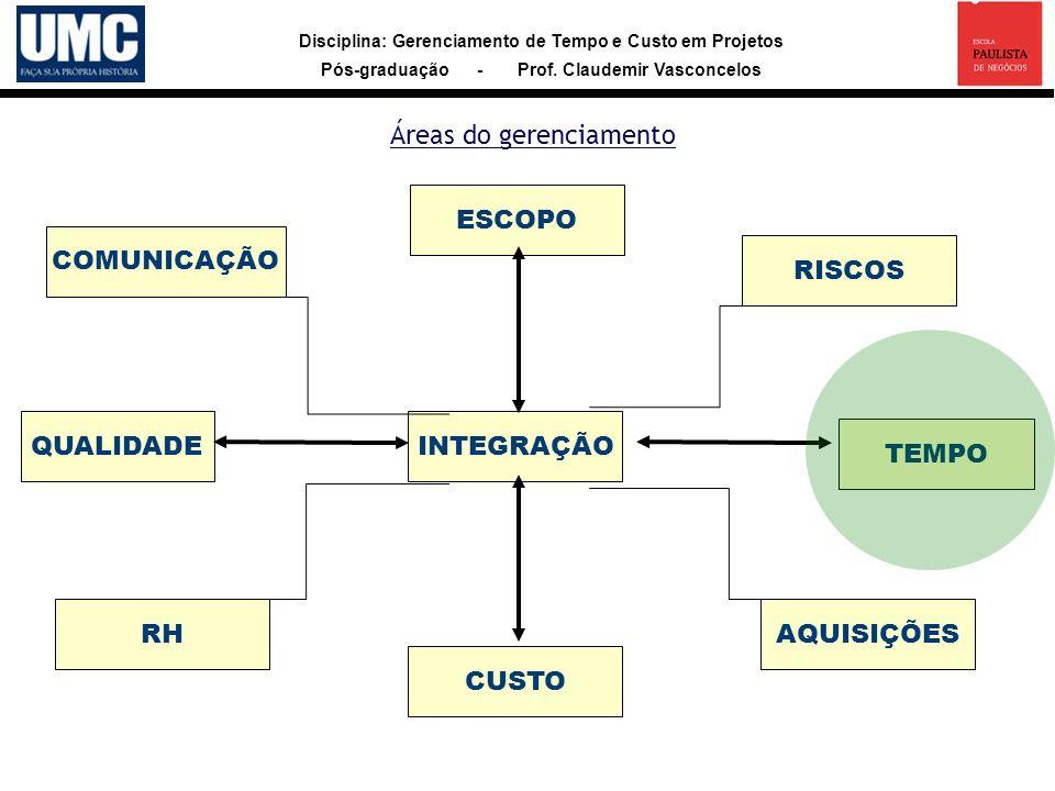 Disciplina: Gerenciamento de Tempo e Custo em Projetos Pós-graduação - Prof. Claudemir Vasconcelos Áreas do gerenciamento INTEGRAÇÃOQUALIDADE TEMPO CU