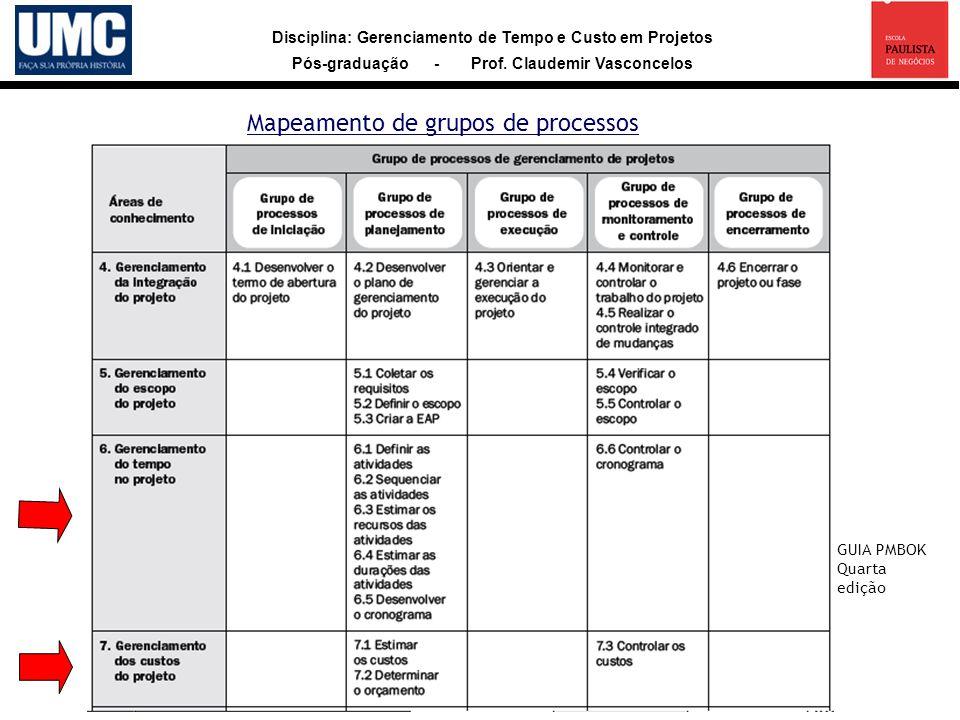 Disciplina: Gerenciamento de Tempo e Custo em Projetos Pós-graduação - Prof. Claudemir Vasconcelos Mapeamento de grupos de processos GUIA PMBOK Quarta