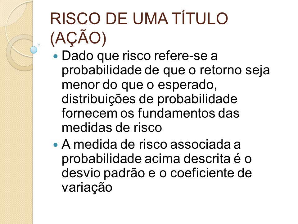 RISCO DE UMA TÍTULO (AÇÃO) Dado que risco refere-se a probabilidade de que o retorno seja menor do que o esperado, distribuições de probabilidade forn