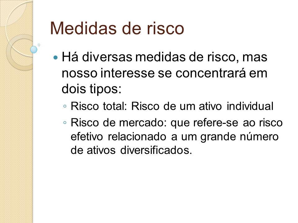 Medidas de risco Há diversas medidas de risco, mas nosso interesse se concentrará em dois tipos: Risco total: Risco de um ativo individual Risco de me