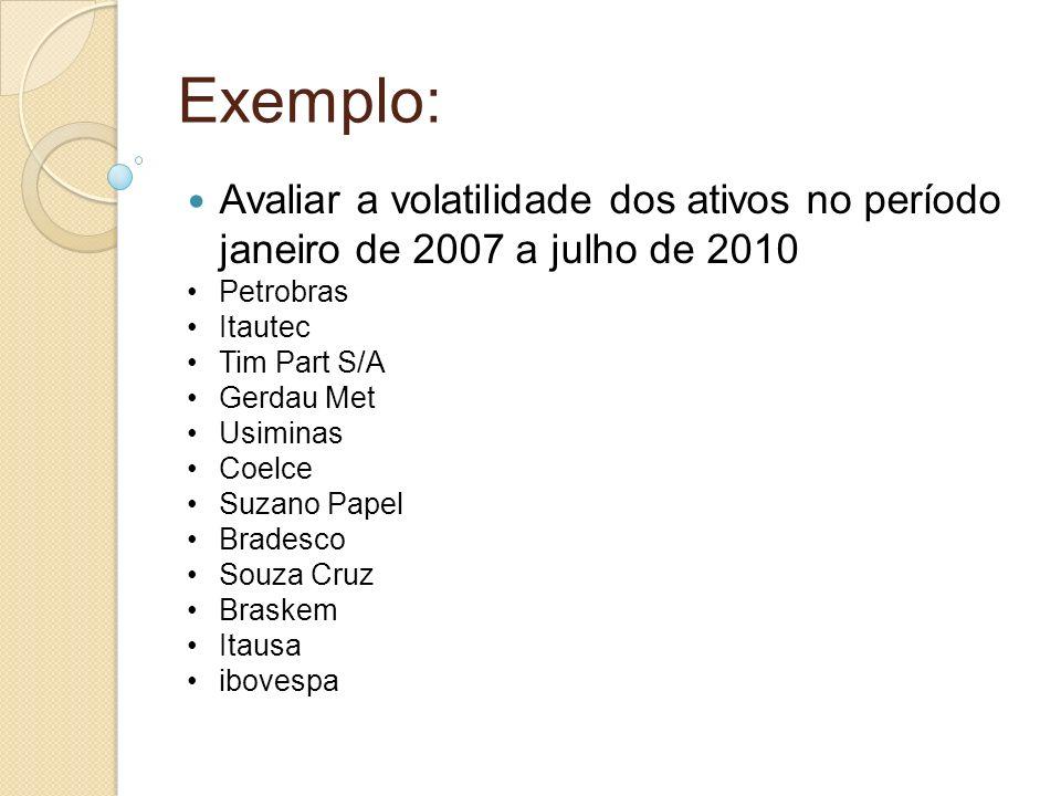 Exemplo: Avaliar a volatilidade dos ativos no período janeiro de 2007 a julho de 2010 Petrobras Itautec Tim Part S/A Gerdau Met Usiminas Coelce Suzano