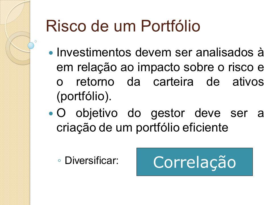 Risco de um Portfólio Investimentos devem ser analisados à em relação ao impacto sobre o risco e o retorno da carteira de ativos (portfólio). O objeti