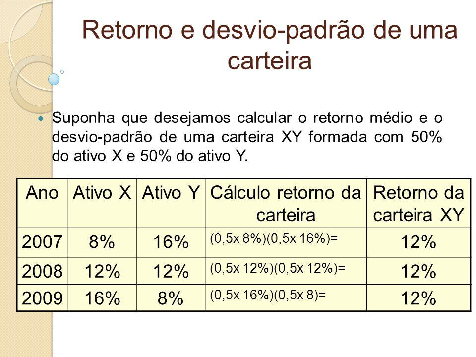 Retorno e desvio-padrão de uma carteira Suponha que desejamos calcular o retorno médio e o desvio-padrão de uma carteira XY formada com 50% do ativo X
