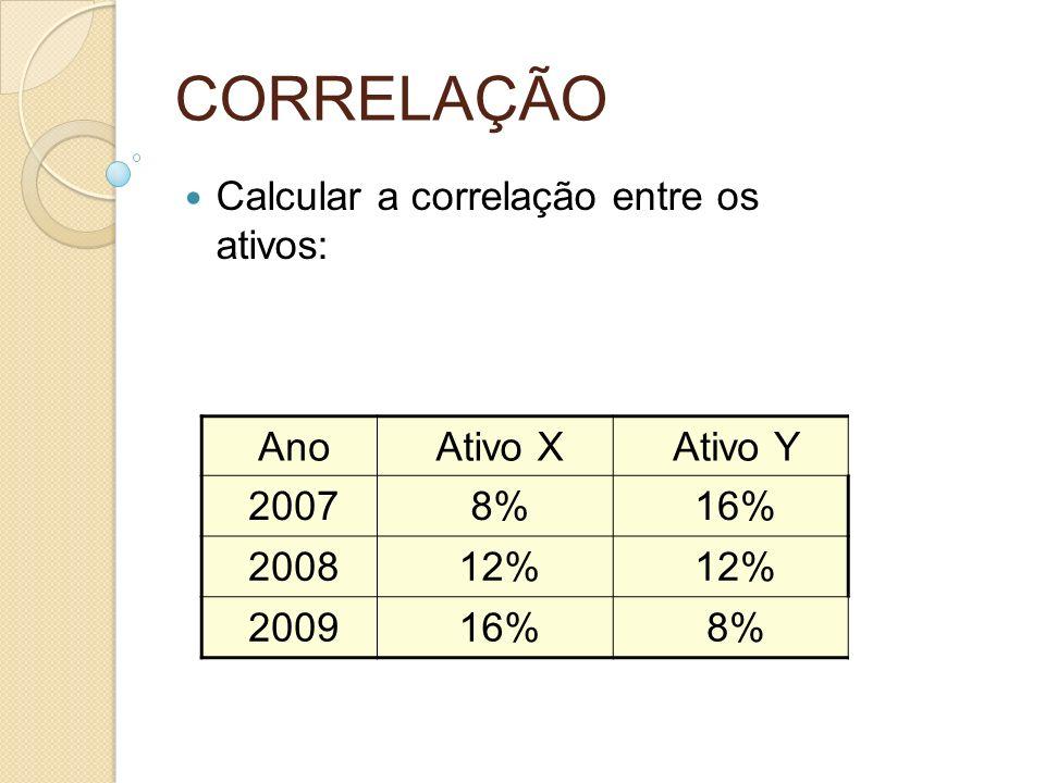CORRELAÇÃO Calcular a correlação entre os ativos: AnoAtivo XAtivo Y 20078%16% 200812% 200916%8%